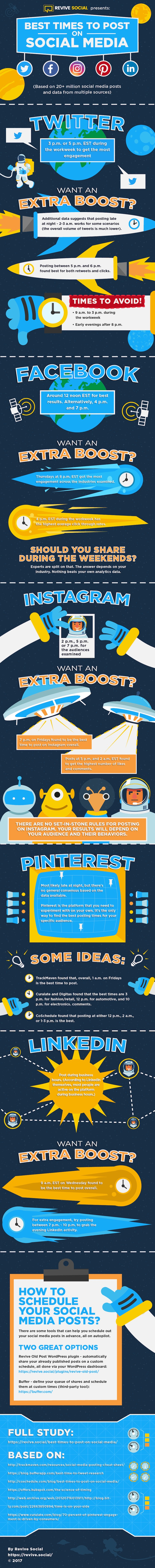 Infographic: When to post on social media