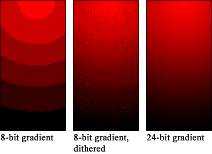 Make animated GIFs without gradients to avoid color banding