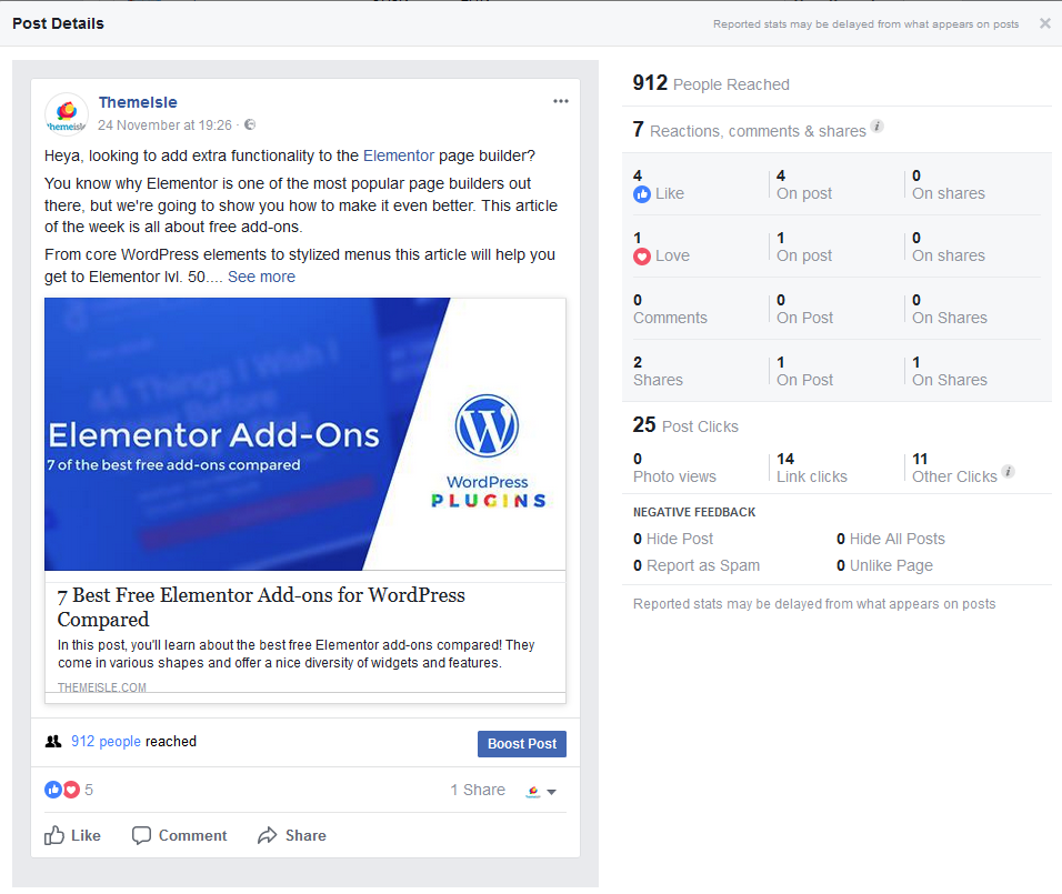 Social media case study: The humbling results of using link posts in Facebook