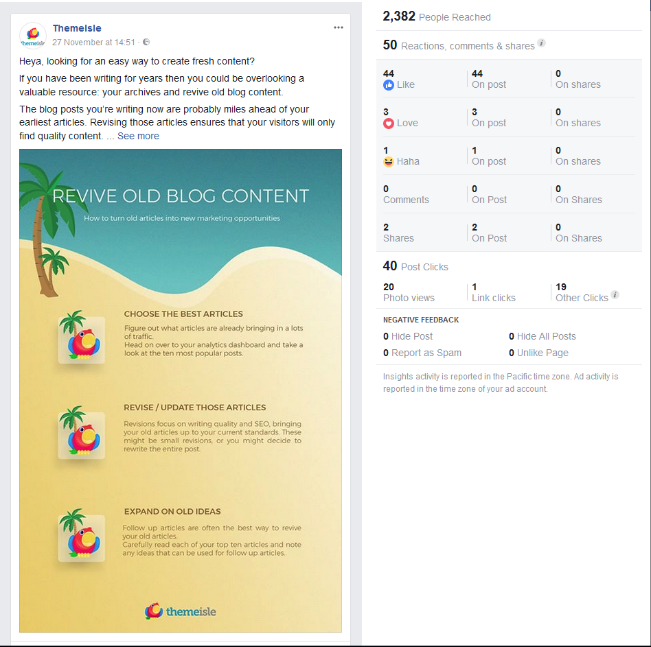 Social media case study: The engagements rates for repurposed blog content on Facebook