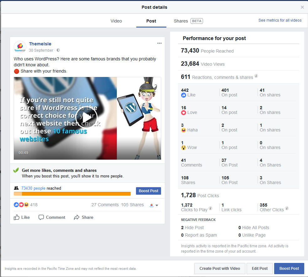 Social media case study: Video is not a guarantee of success. Check out this Facebook fail