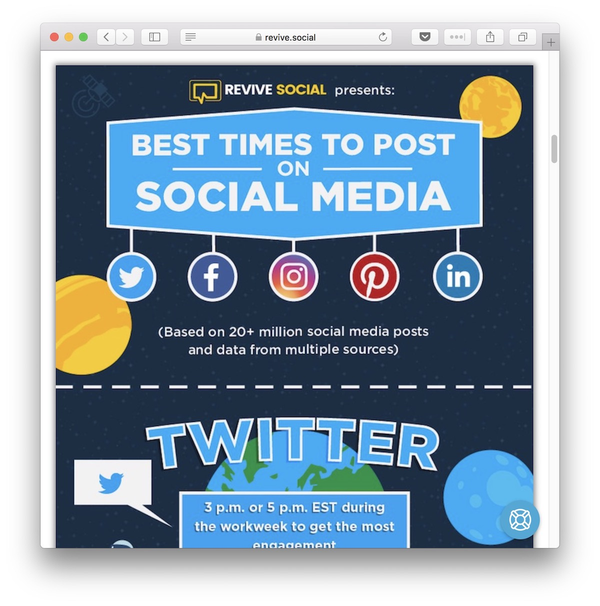 Example of how to adapt blog content to social media: infographic on the best times to post on social