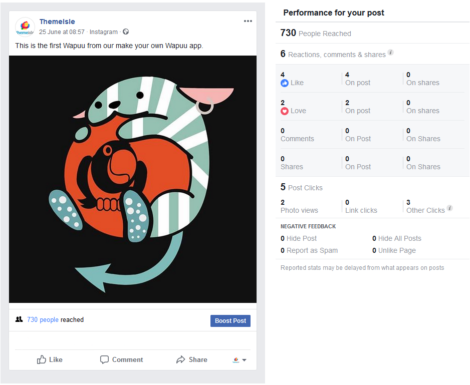 Social Media Case Study 1: Posting from Instagram to Facebook can give you better results