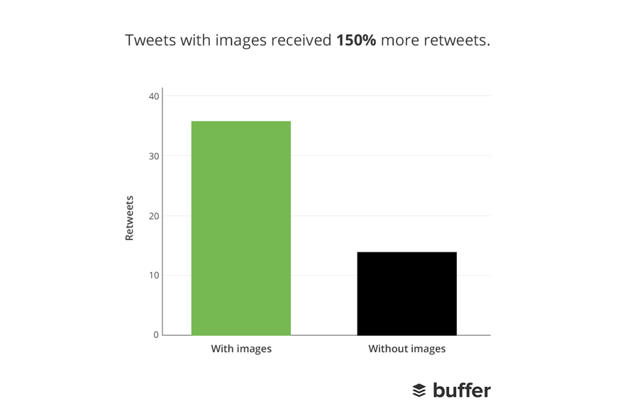 tweets with images for social media graphic design