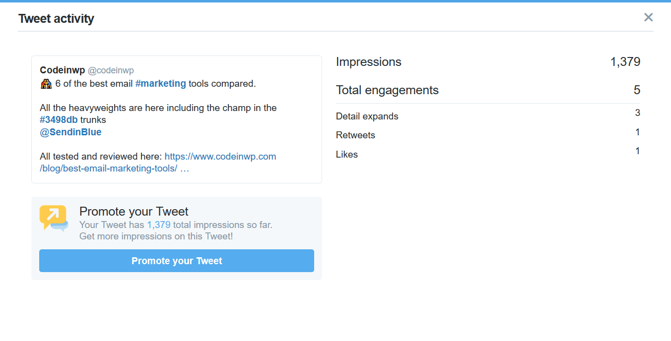 The marketing tools tweet was the best performed link tweet available