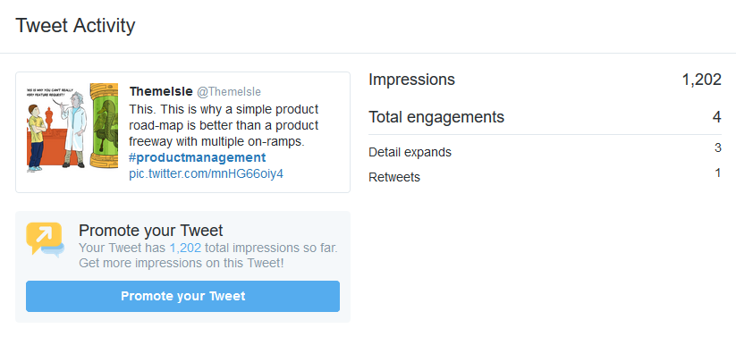 The data for the features request retweet shows a big increase for impressions